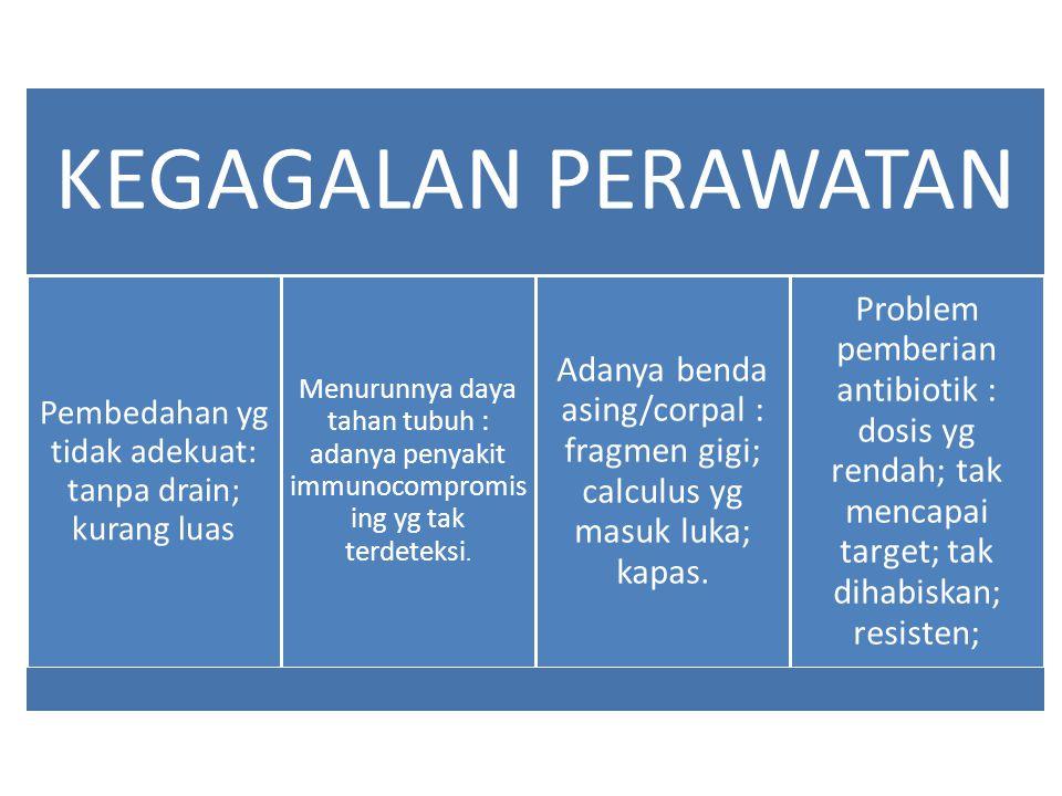 KEGAGALAN PERAWATAN Pembedahan yg tidak adekuat: tanpa drain; kurang luas Menurunnya daya tahan tubuh : adanya penyakit immunocompromis ing yg tak ter