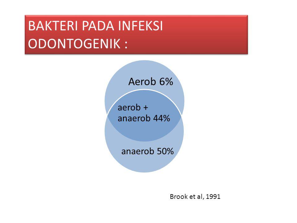 Aerob 6% aerob + anaerob 44% anaerob 50% Brook et al, 1991 BAKTERI PADA INFEKSI ODONTOGENIK :
