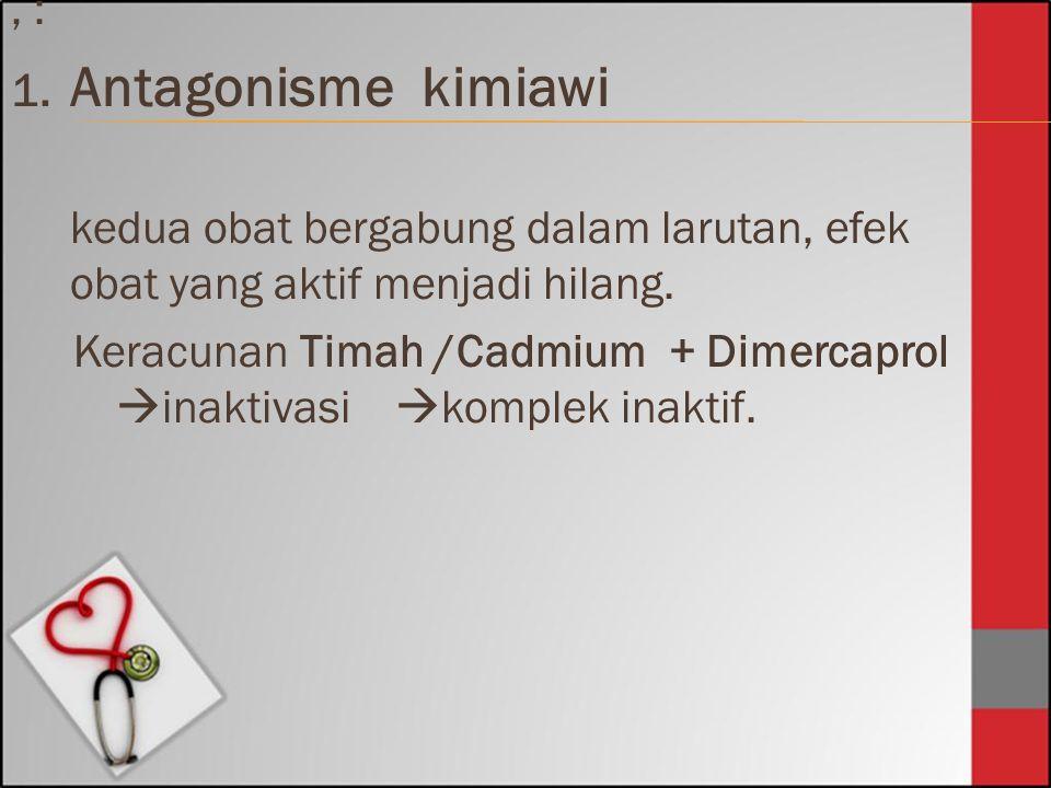 , : 1. Antagonisme kimiawi kedua obat bergabung dalam larutan, efek obat yang aktif menjadi hilang. Keracunan Timah /Cadmium + Dimercaprol  inaktivas