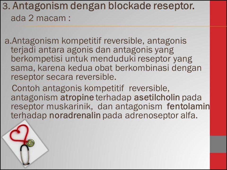 3. Antagonism dengan blockade reseptor. ada 2 macam : a.Antagonism kompetitif reversible, antagonis terjadi antara agonis dan antagonis yang berkompet