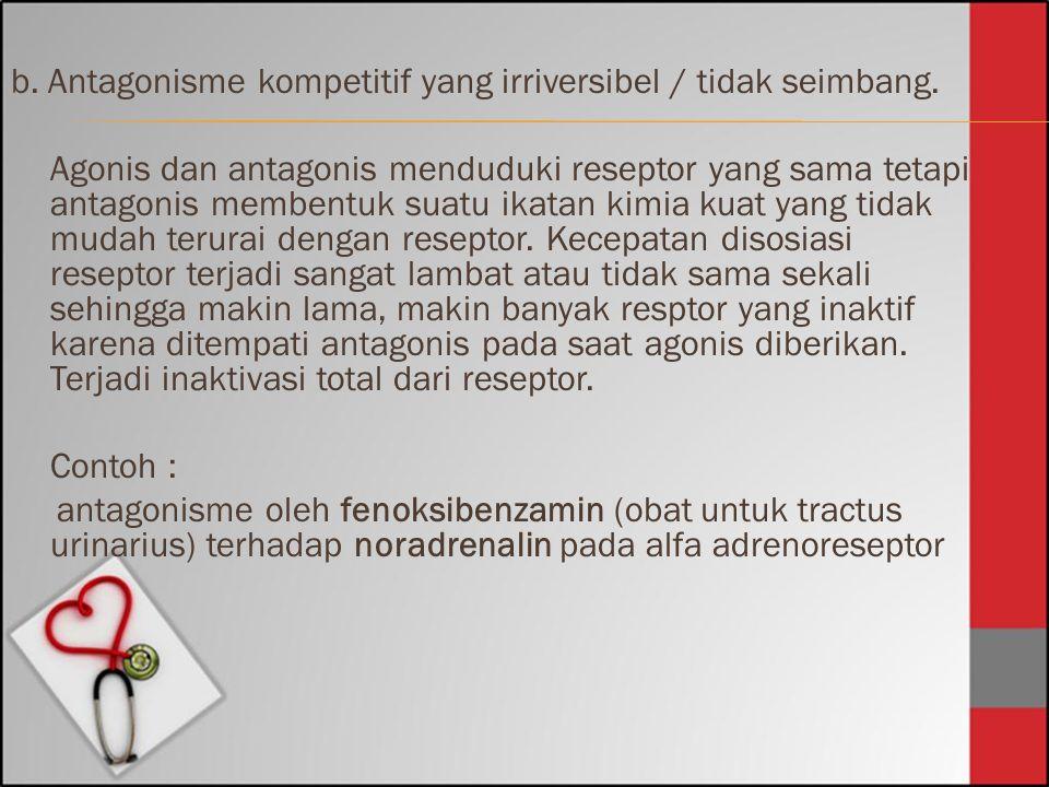 b. Antagonisme kompetitif yang irriversibel / tidak seimbang. Agonis dan antagonis menduduki reseptor yang sama tetapi antagonis membentuk suatu ikata