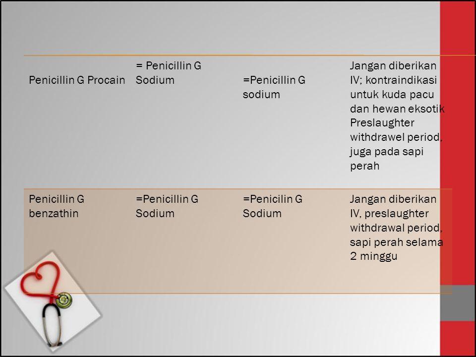 Penicillin G Procain = Penicillin G Sodium =Penicillin G sodium Jangan diberikan IV; kontraindikasi untuk kuda pacu dan hewan eksotik Preslaughter wit