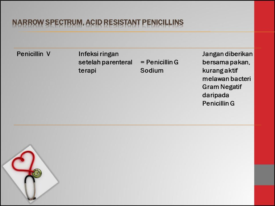 Penicillin VInfeksi ringan setelah parenteral terapi = Penicillin G Sodium Jangan diberikan bersama pakan, kurang aktif melawan bacteri Gram Negatif d