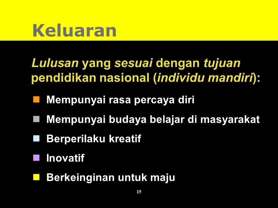 15 Lulusan yang sesuai dengan tujuan pendidikan nasional (individu mandiri): Mempunyai rasa percaya diri Mempunyai budaya belajar di masyarakat Berper