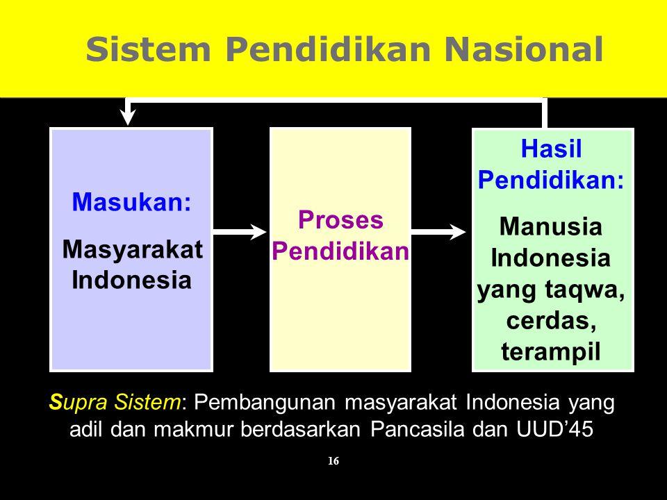 16 Sistem Pendidikan Nasional Masukan: Masyarakat Indonesia Proses Pendidikan Hasil Pendidikan: Manusia Indonesia yang taqwa, cerdas, terampil Supra Sistem: Pembangunan masyarakat Indonesia yang adil dan makmur berdasarkan Pancasila dan UUD'45