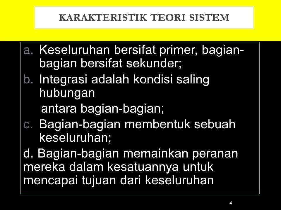 KARAKTERISTIK TEORI SISTEM a.Keseluruhan bersifat primer, bagian- bagian bersifat sekunder; b.Integrasi adalah kondisi saling hubungan antara bagian-bagian; c.Bagian-bagian membentuk sebuah keseluruhan; d.