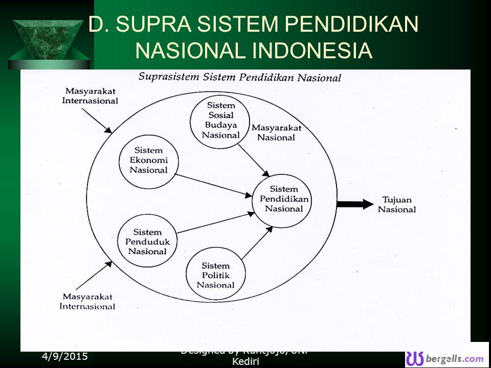D. SUPRA SISTEM PENDIDIKAN NASIONAL INDONESIA 4/9/2015 Designed by Kuntjojo, UNP Kediri 11