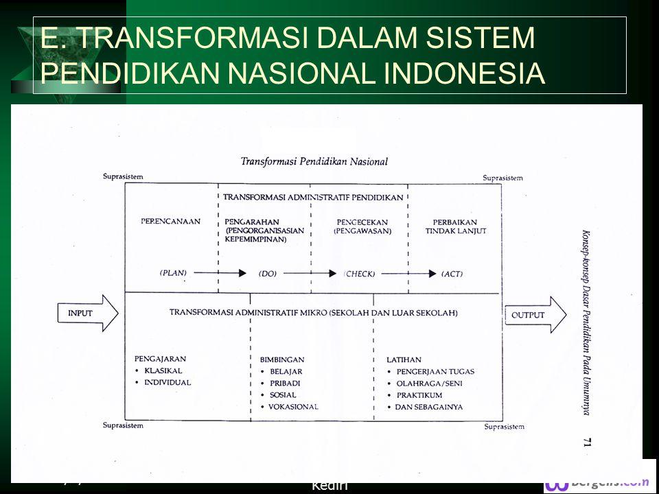E. TRANSFORMASI DALAM SISTEM PENDIDIKAN NASIONAL INDONESIA 4/9/2015 Designed by Kuntjojo, UNP Kediri 12
