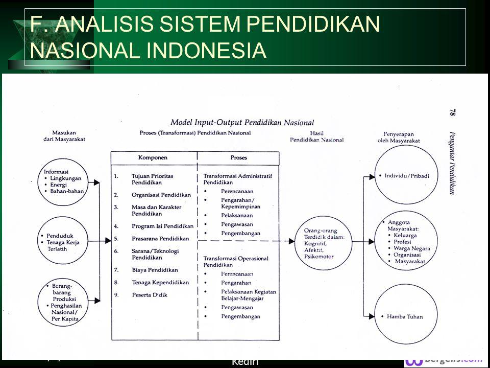F. ANALISIS SISTEM PENDIDIKAN NASIONAL INDONESIA 4/9/2015 Designed by Kuntjojo, UNP Kediri 13