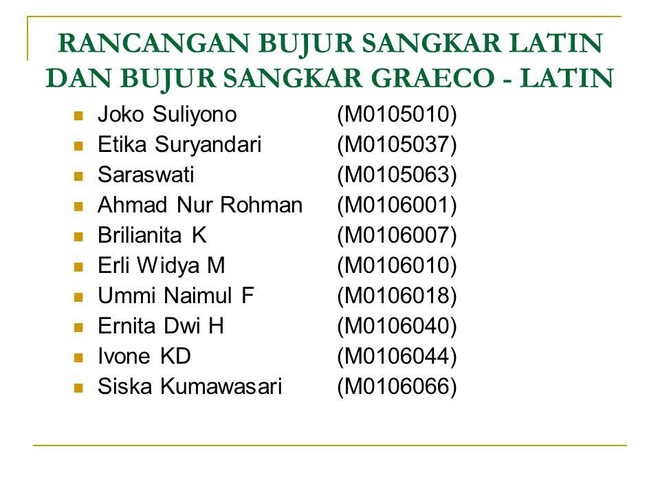 RANCANGAN BUJUR SANGKAR LATIN DAN BUJUR SANGKAR GRAECO - LATIN Joko Suliyono(M0105010) Etika Suryandari(M0105037) Saraswati (M0105063) Ahmad Nur Rohma