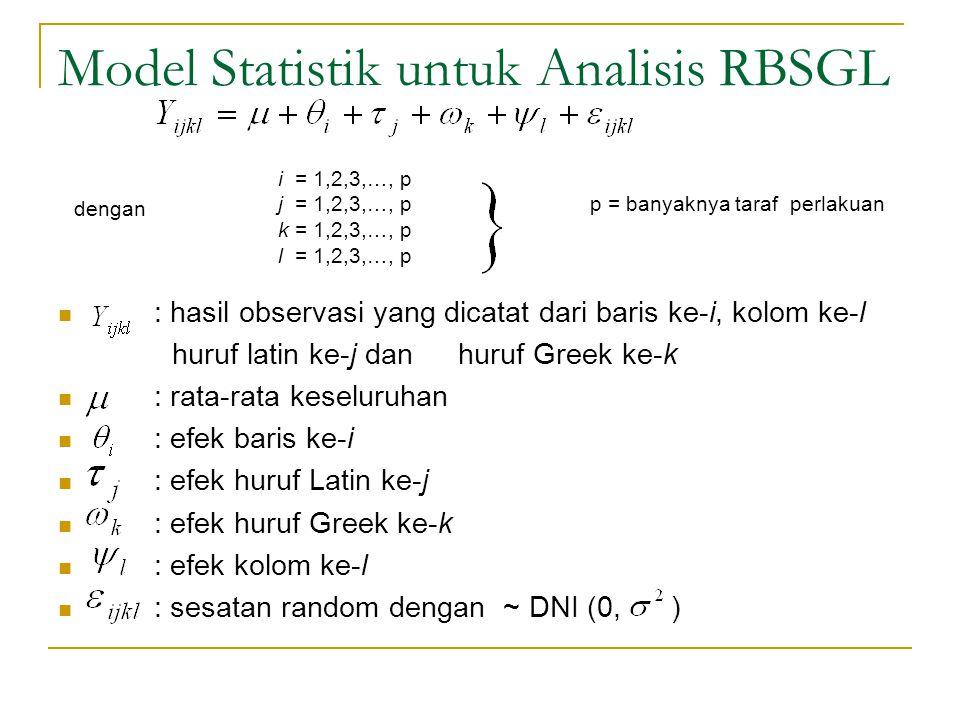 Model Statistik untuk Analisis RBSGL : hasil observasi yang dicatat dari baris ke-i, kolom ke-l huruf latin ke-j dan huruf Greek ke-k : rata-rata kese