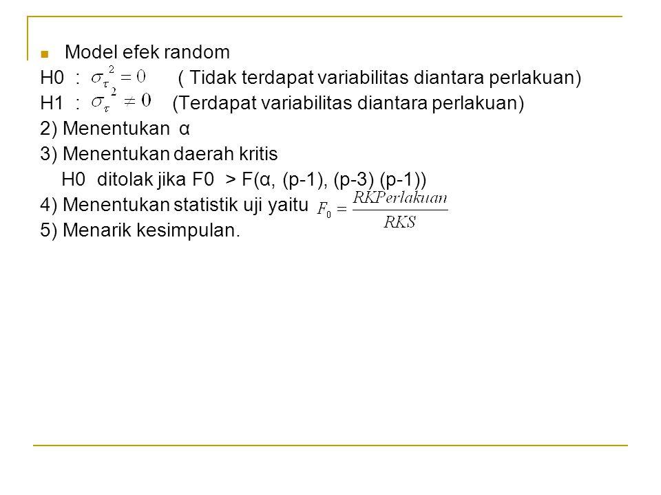 Model efek random H0 : ( Tidak terdapat variabilitas diantara perlakuan) H1 : (Terdapat variabilitas diantara perlakuan) 2) Menentukan α 3) Menentukan