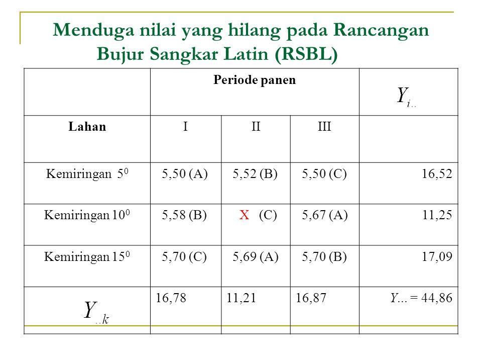Menduga nilai yang hilang pada Rancangan Bujur Sangkar Latin (RSBL) Periode panen LahanIIIIII Kemiringan 5 0 5,50 (A) 5,52 (B) 5,50 (C)16,52 Kemiringa