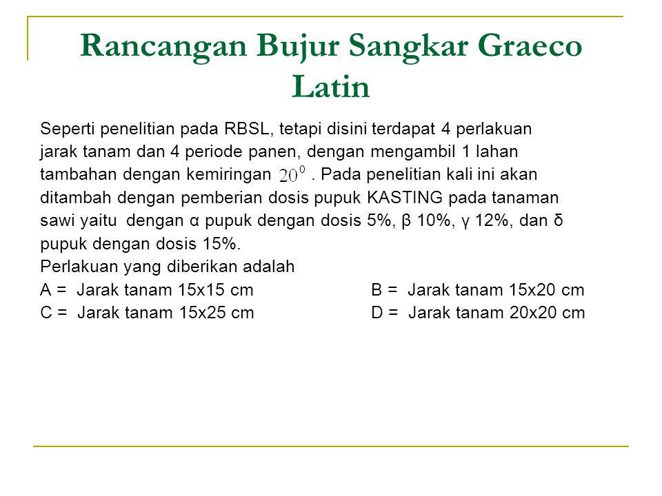 Rancangan Bujur Sangkar Graeco Latin Seperti penelitian pada RBSL, tetapi disini terdapat 4 perlakuan jarak tanam dan 4 periode panen, dengan mengambi