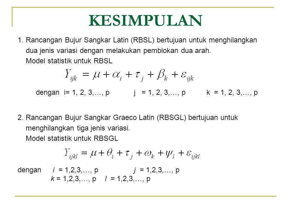 KESIMPULAN 1. Rancangan Bujur Sangkar Latin (RBSL) bertujuan untuk menghilangkan dua jenis variasi dengan melakukan pemblokan dua arah. Model statisti