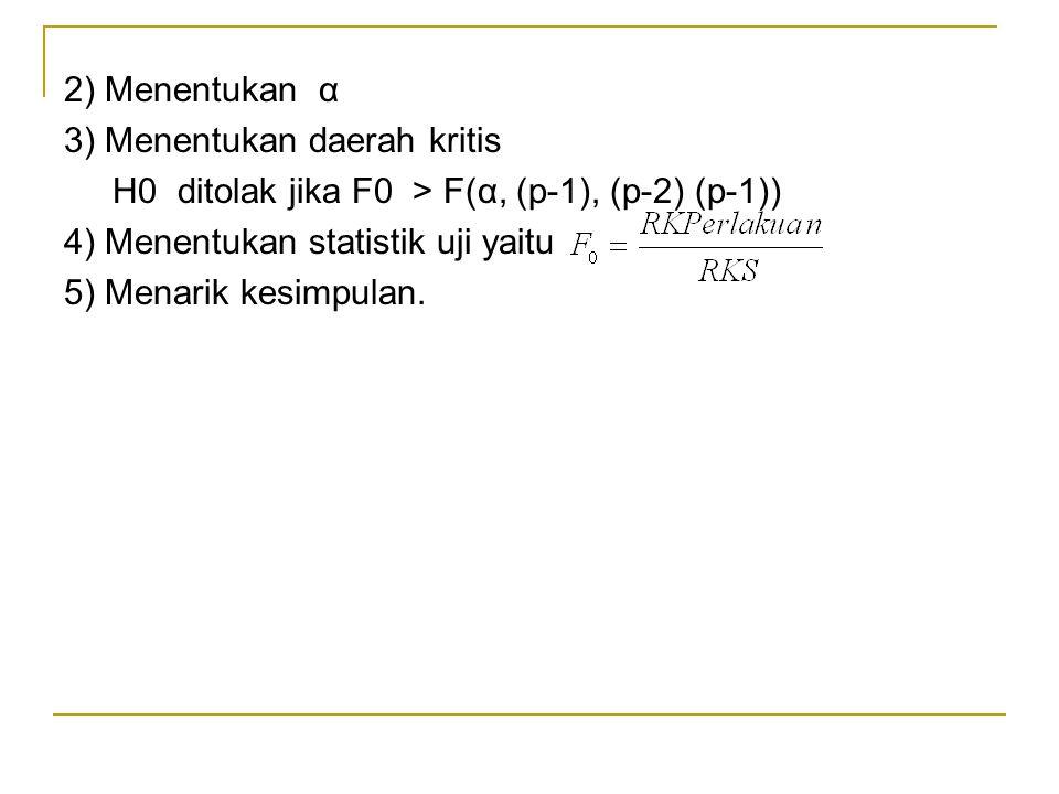 2) Menentukan α 3) Menentukan daerah kritis H0 ditolak jika F0 > F(α, (p-1), (p-2) (p-1)) 4) Menentukan statistik uji yaitu 5) Menarik kesimpulan.