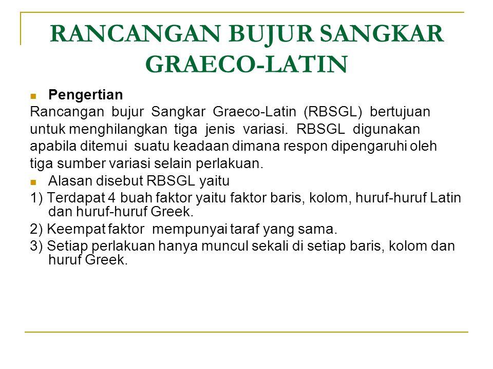 RANCANGAN BUJUR SANGKAR GRAECO-LATIN Pengertian Rancangan bujur Sangkar Graeco-Latin (RBSGL) bertujuan untuk menghilangkan tiga jenis variasi. RBSGL d