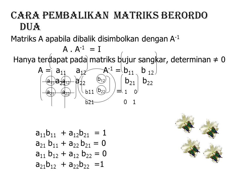 b 11 = a 22 b 11 = a 22 a 11 a 22 – a 21 a 12 A b 12 = -a 12 b 12 = -a 12 a 11 a 22 – a 21 a 12 A b 21 = -a 21 b 12 = -a 21 a 11 a 22 – a 21 a 12 A b 22 = a 11 b 22 = a 11 a 11 a 22 – a 21 a 12 A Tentukan balikan matriks A = 4 A = 24 – 20 = 5 b 11 = 3 = 0,75 4 b 21 = -5 = -1,25 A -1 = 0,75 -1 4 -1,25 2 b 12 = -4 = -1 4 b 22 = 8 = 2 4 4 8 3
