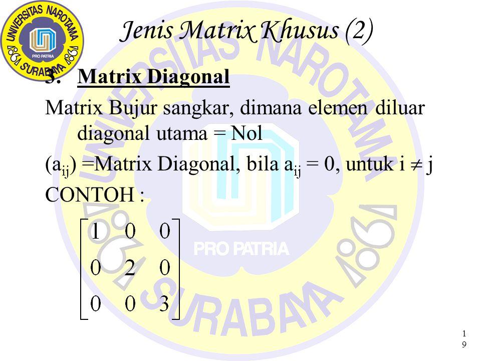 20 Jenis Matrix Khusus (3) 4.Matrix Identitas ( I ) Matrix Diagonal dimana diagonalnya bernilai 1 semuanya CONTOH :