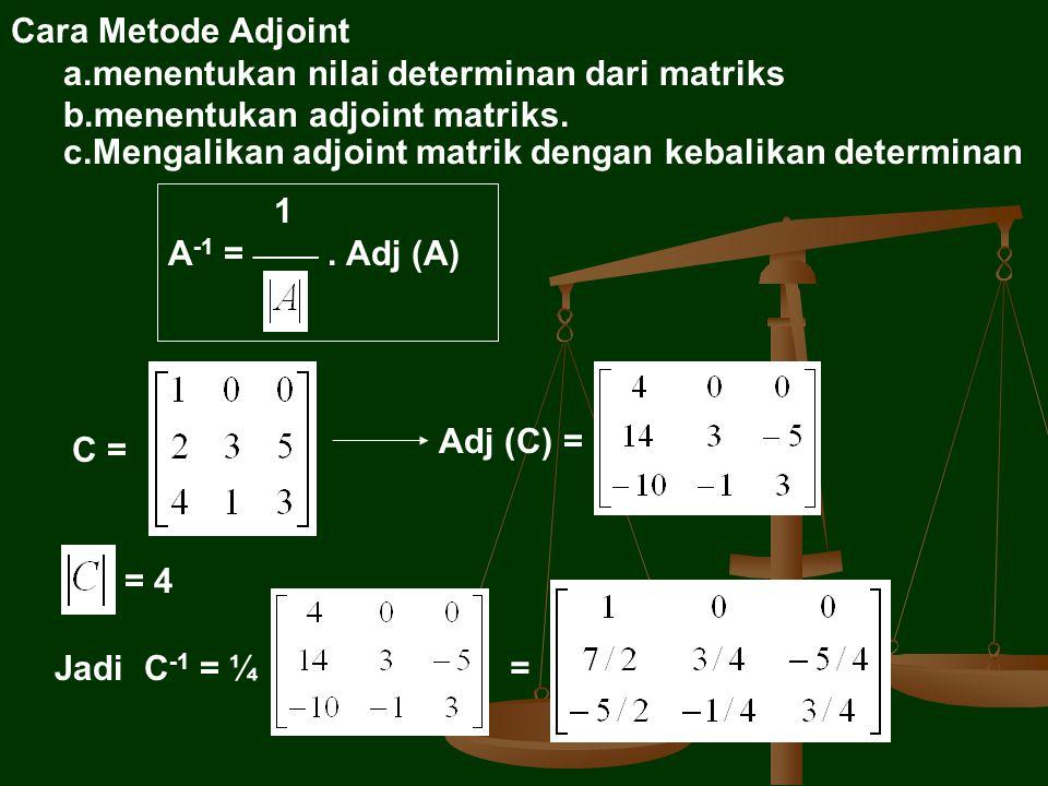 1 A -1 = _____. Adj (A) Cara Metode Adjoint a.menentukan nilai determinan dari matriks b.menentukan adjoint matriks. c.Mengalikan adjoint matrik denga