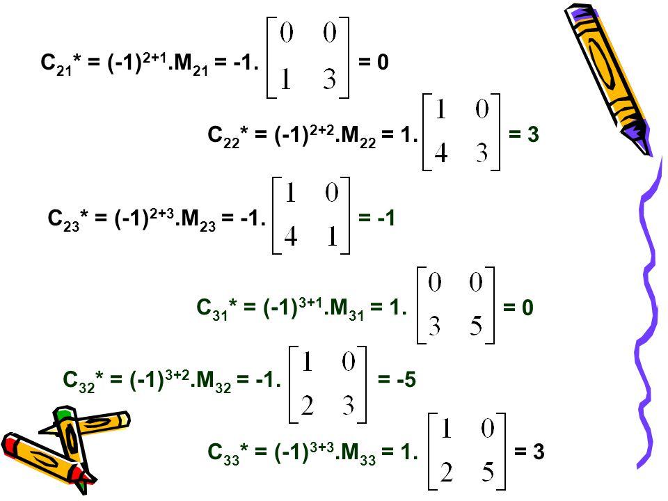C 21 * = (-1) 2+1.M 21 = -1. C 22 * = (-1) 2+2.M 22 = 1. C 23 * = (-1) 2+3.M 23 = -1. = -1 = 0 = 3 C 31 * = (-1) 3+1.M 31 = 1. C 32 * = (-1) 3+2.M 32