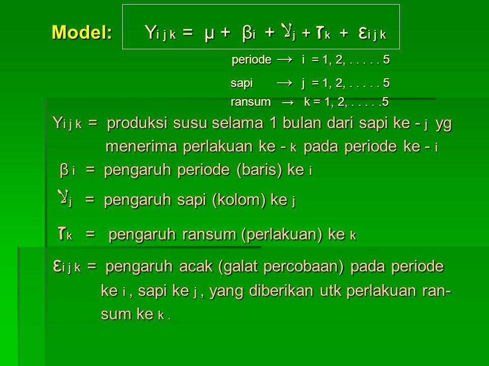 Model: Y i j k = μ + β i + ﻻ j + ז k + ε i j k Model: Y i j k = μ + β i + ﻻ j + ז k + ε i j k periode → i = 1, 2,..... 5 periode → i = 1, 2,..... 5 sa