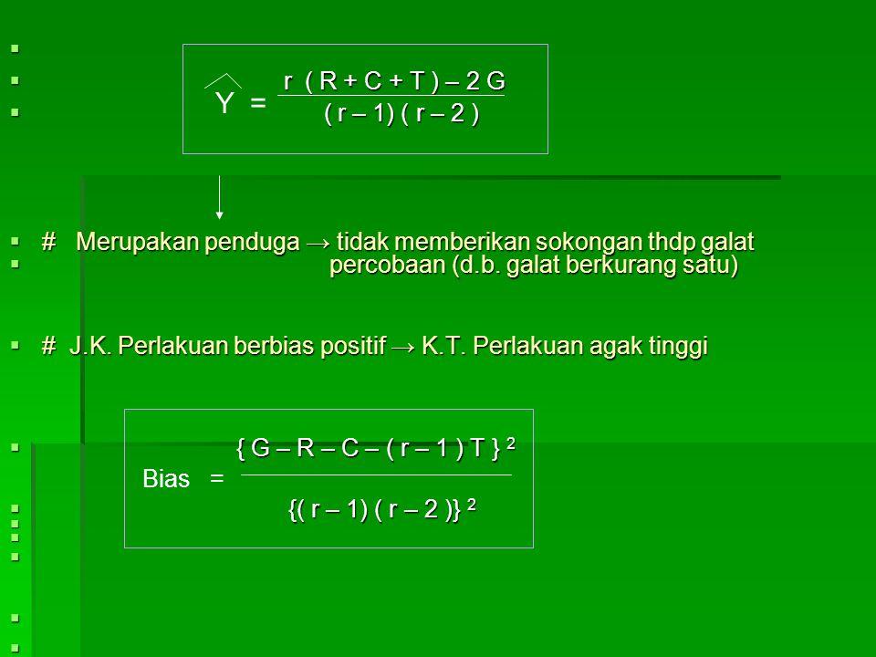   r ( R + C + T ) – 2 G  ( r – 1) ( r – 2 )  # Merupakan penduga → tidak memberikan sokongan thdp galat  percobaan (d.b. galat berkurang satu) 