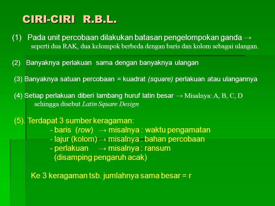 CIRI-CIRI R.B.L. CIRI-CIRI R.B.L. (1) Pada unit percobaan dilakukan batasan pengelompokan ganda → seperti dua RAK, dua kelompok berbeda dengan baris d
