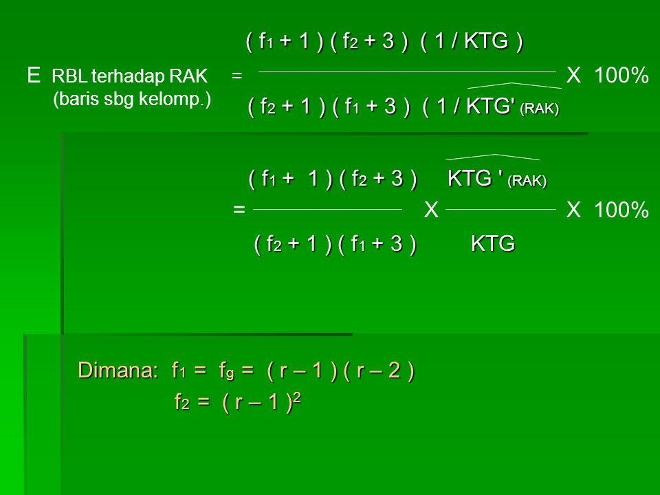 ( f 1 + 1 ) ( f 2 + 3 ) ( 1 / KTG ) ( f 1 + 1 ) ( f 2 + 3 ) ( 1 / KTG ) ( f 2 + 1 ) ( f 1 + 3 ) ( 1 / KTG' (RAK) ( f 2 + 1 ) ( f 1 + 3 ) ( 1 / KTG' (R