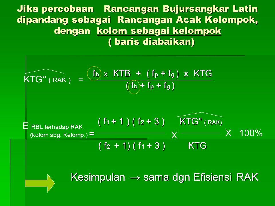 Jika percobaan Rancangan Bujursangkar Latin dipandang sebagai Rancangan Acak Kelompok, dengan kolom sebagai kelompok ( baris diabaikan) f b X KTB + (
