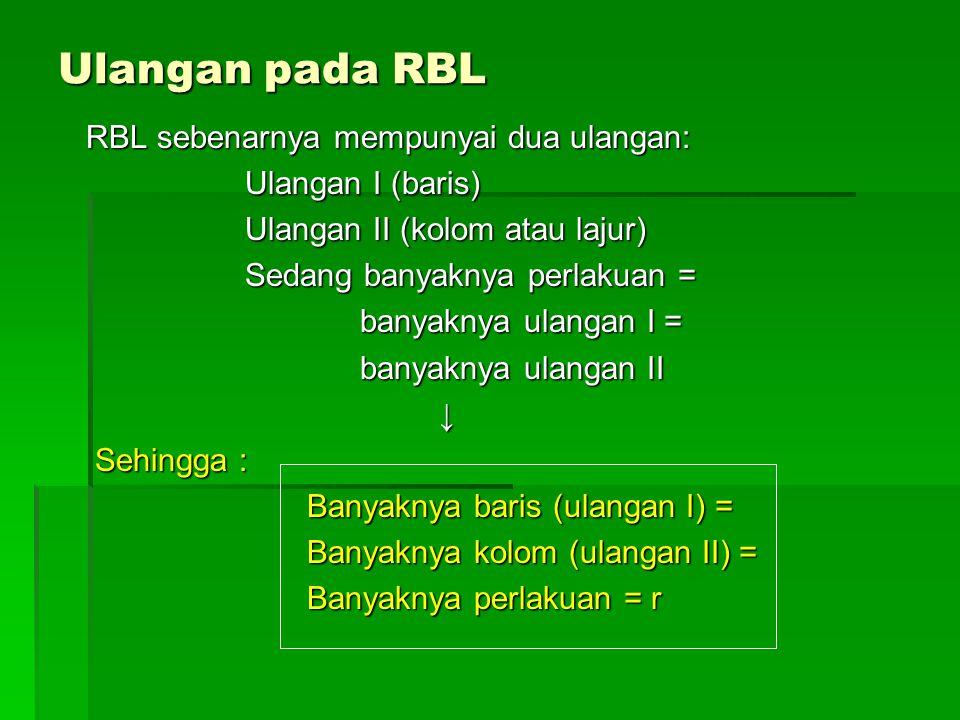 Ulangan pada RBL RBL sebenarnya mempunyai dua ulangan: RBL sebenarnya mempunyai dua ulangan: Ulangan I (baris) Ulangan I (baris) Ulangan II (kolom ata