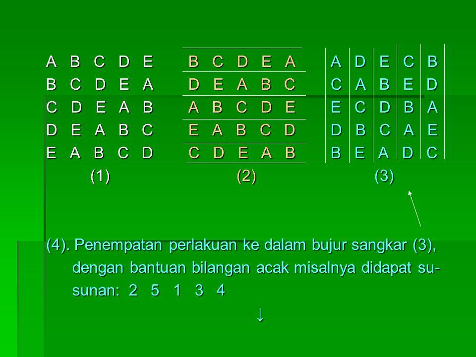 A B C D E B C D E A A D E C B A B C D E B C D E A A D E C B B C D E A D E A B C C A B E D B C D E A D E A B C C A B E D C D E A B A B C D E E C D B A