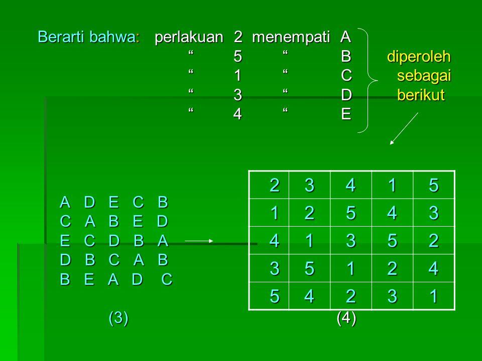 """Berarti bahwa: perlakuan 2 menempati A Berarti bahwa: perlakuan 2 menempati A """" 5 """" B diperoleh """" 5 """" B diperoleh """" 1 """" C sebagai """" 1 """" C sebagai """" 3"""