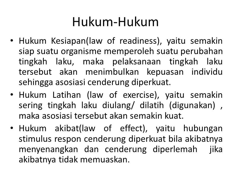 Hukum-Hukum Lain a.Hukum Reaksi Bervariasi (multiple response).