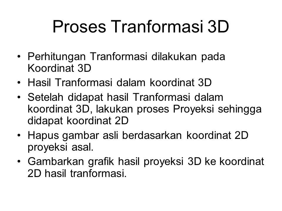 Proses Tranformasi 3D Perhitungan Tranformasi dilakukan pada Koordinat 3D Hasil Tranformasi dalam koordinat 3D Setelah didapat hasil Tranformasi dalam