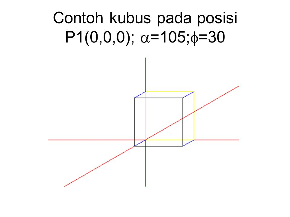 Contoh kubus pada posisi P1(0,0,0);  =105;  =30