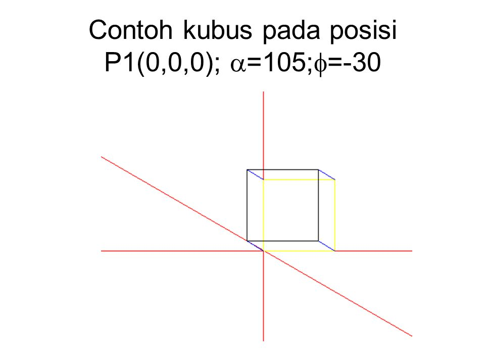 Contoh kubus pada posisi P1(0,0,0);  =105;  =-30