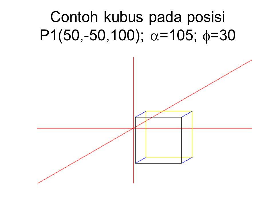 Scalling 3D Setiap koordinat hanya perlu dikalikan dengan nilai penskalaannya x'=x 。 Sx y'=y 。 Sy z'=z 。 Sz Untuk implementasi Zoom-In dan Zoom-out, nilai Sx=Sy=Sz, karena ukuran objek harus berubah sama besar kearah sumbu x, y maupun z.