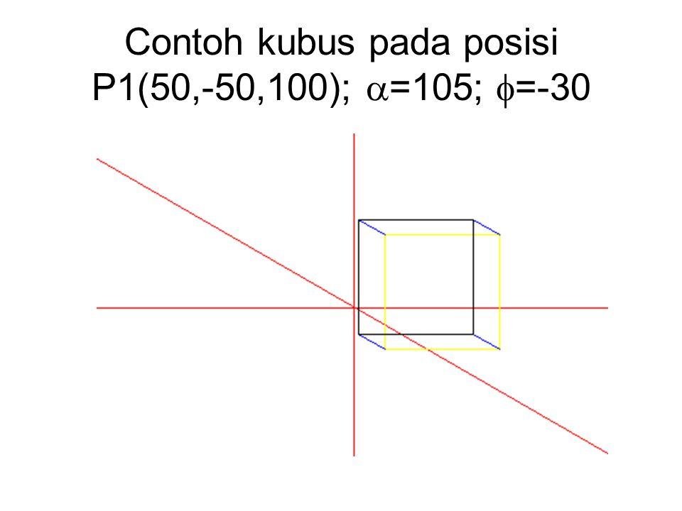 Contoh kubus pada posisi P1(50,-50,100);  =105;  =-30