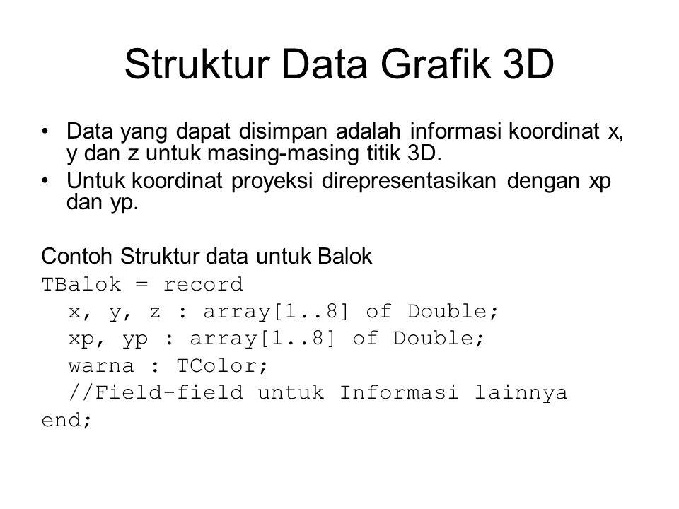Struktur Data Grafik 3D Data yang dapat disimpan adalah informasi koordinat x, y dan z untuk masing-masing titik 3D. Untuk koordinat proyeksi direpres