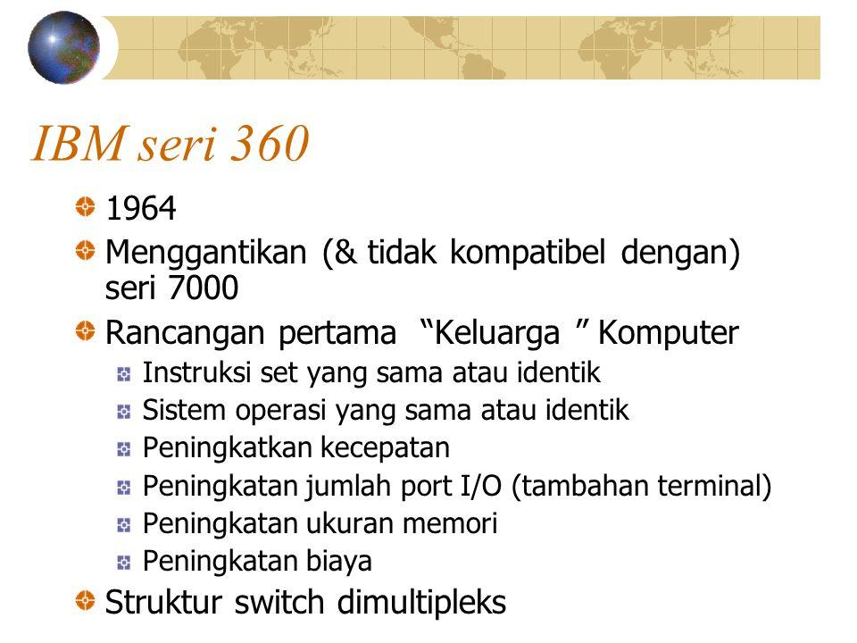 """IBM seri 360 1964 Menggantikan (& tidak kompatibel dengan) seri 7000 Rancangan pertama """"Keluarga """" Komputer Instruksi set yang sama atau identik Siste"""