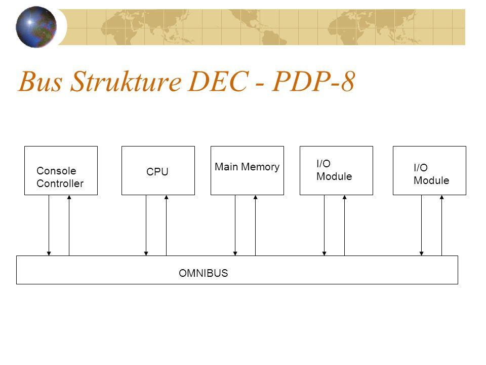 Bus Strukture DEC - PDP-8 OMNIBUS Console Controller CPU Main Memory I/O Module I/O Module
