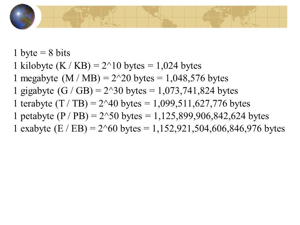 1 byte = 8 bits 1 kilobyte (K / KB) = 2^10 bytes = 1,024 bytes 1 megabyte (M / MB) = 2^20 bytes = 1,048,576 bytes 1 gigabyte (G / GB) = 2^30 bytes = 1