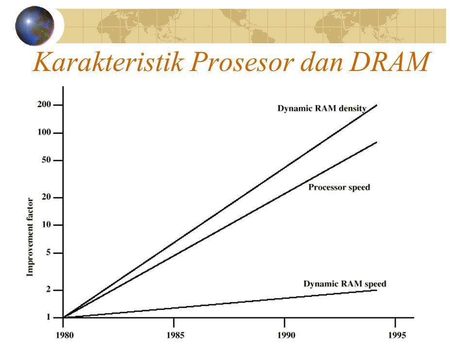 Karakteristik Prosesor dan DRAM