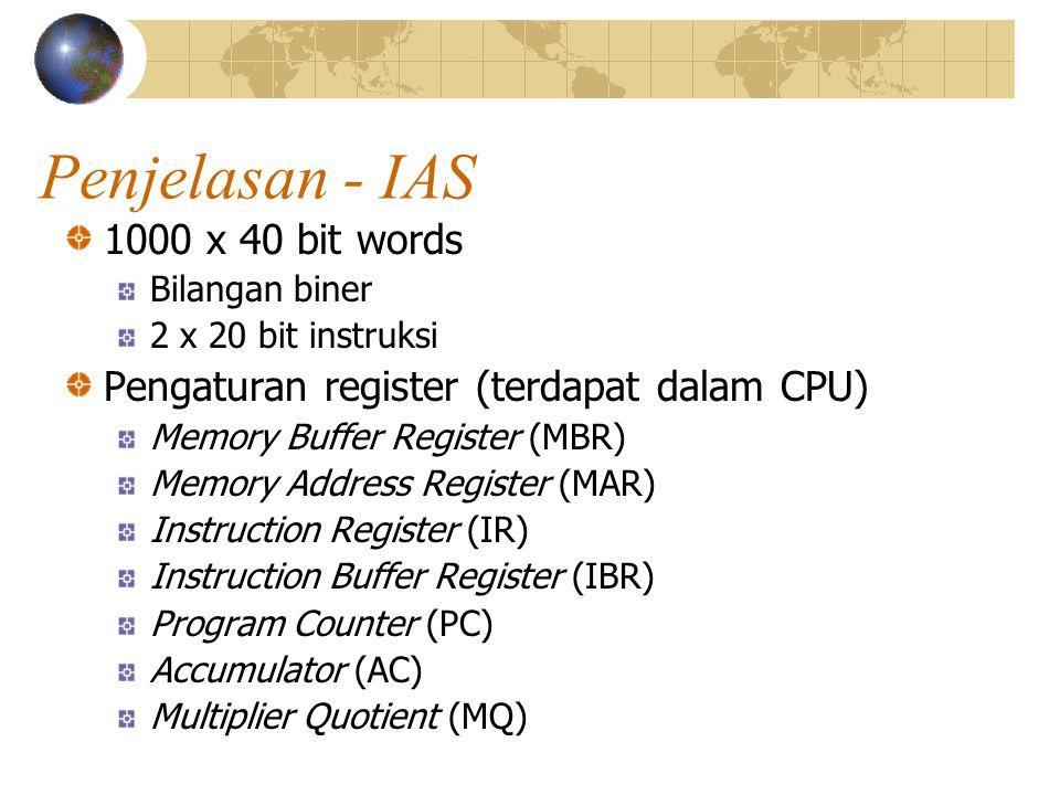 Penjelasan - IAS 1000 x 40 bit words Bilangan biner 2 x 20 bit instruksi Pengaturan register (terdapat dalam CPU) Memory Buffer Register (MBR) Memory