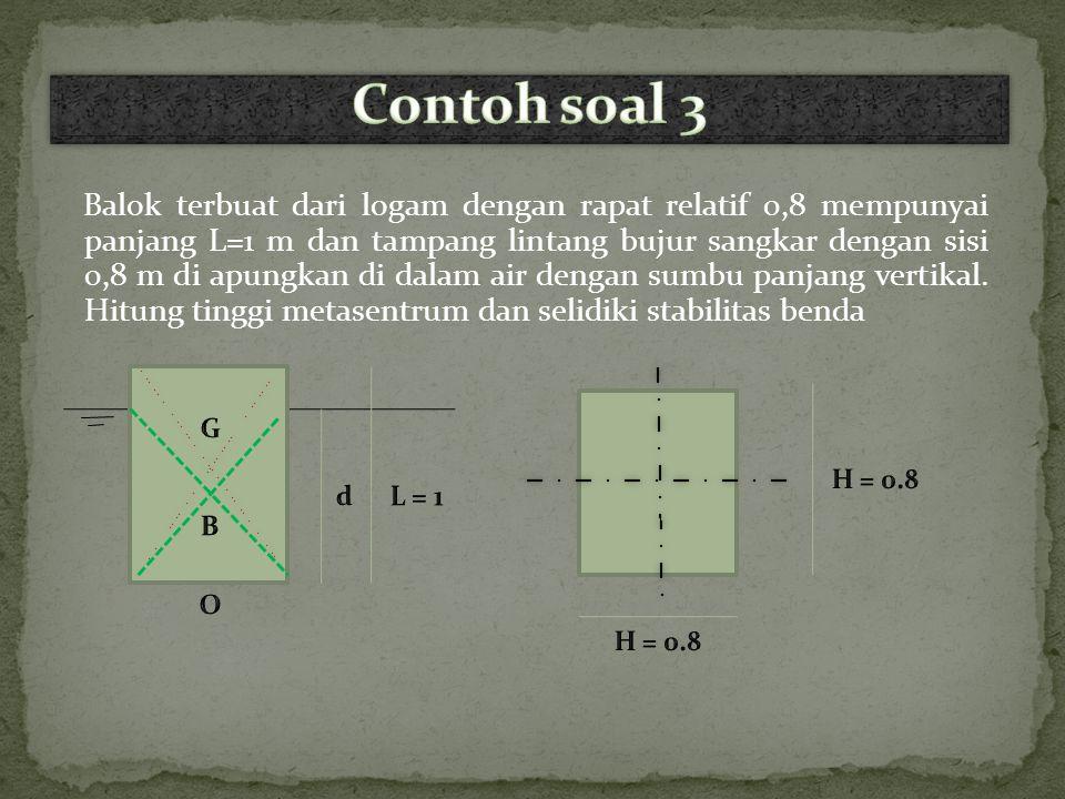 Balok terbuat dari logam dengan rapat relatif 0,8 mempunyai panjang L=1 m dan tampang lintang bujur sangkar dengan sisi 0,8 m di apungkan di dalam air