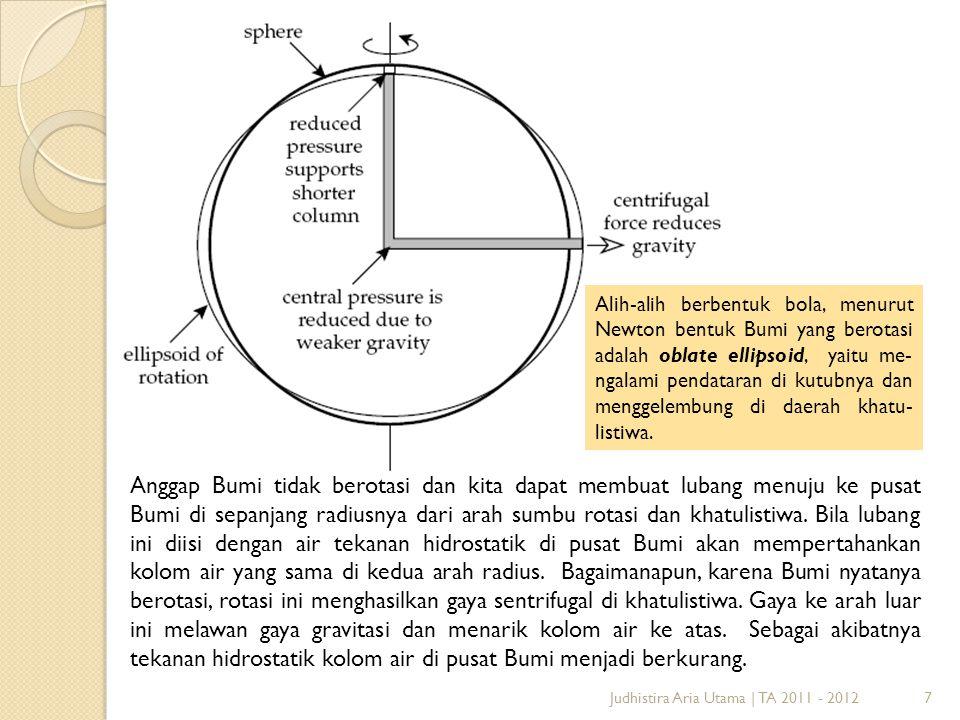 Judhistira Aria Utama | TA 2011 - 20127 Alih-alih berbentuk bola, menurut Newton bentuk Bumi yang berotasi adalah oblate ellipsoid, yaitu me- ngalami