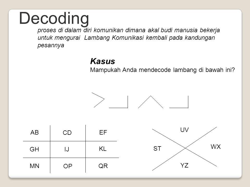 Decoding Kasus Mampukah Anda mendecode lambang di bawah ini.