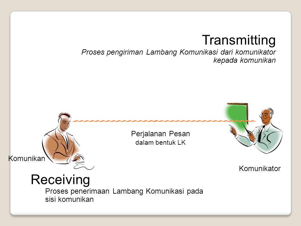 Transmitting Proses pengiriman Lambang Komunikasi dari komunikator kepada komunikan Proses penerimaan Lambang Komunikasi pada sisi komunikan Receiving Komunikator Perjalanan Pesan dalam bentuk LK Komunikan