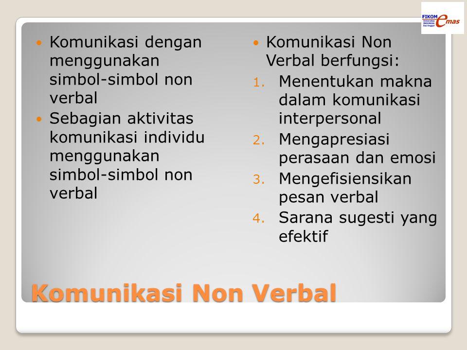 Komunikasi Non Verbal Komunikasi dengan menggunakan simbol-simbol non verbal Sebagian aktivitas komunikasi individu menggunakan simbol-simbol non verbal Komunikasi Non Verbal berfungsi: 1.